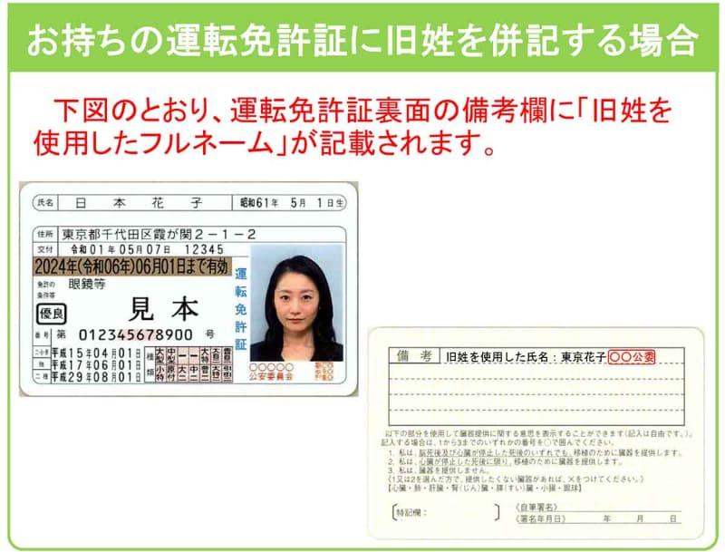 運転免許証の記載事項に旧姓を併記することができる2